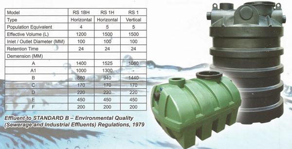 Cost Of Water Storage Tanks Itsmyfun