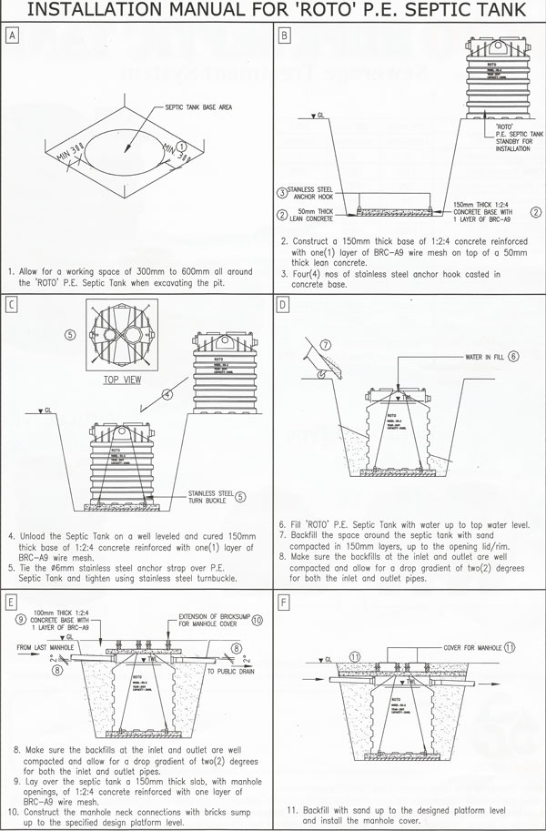 Roto Hdpe Septic Tank Horizontal Type Hardware Online